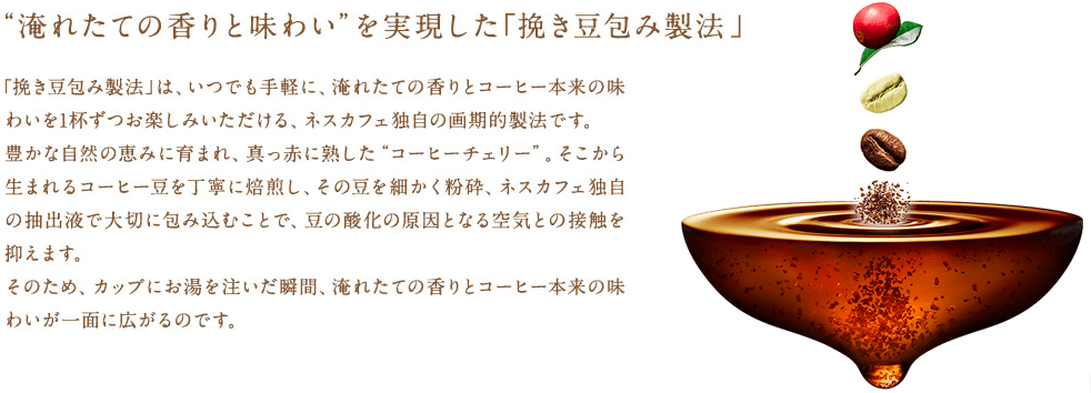 レギュラーソリュブルコーヒー解説画像